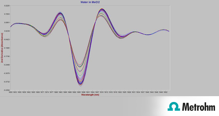 Monitoring the purity of recovered solvents with NIRS