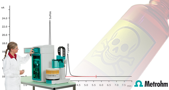 Cyanide and sulfide via IC with amperometric detection