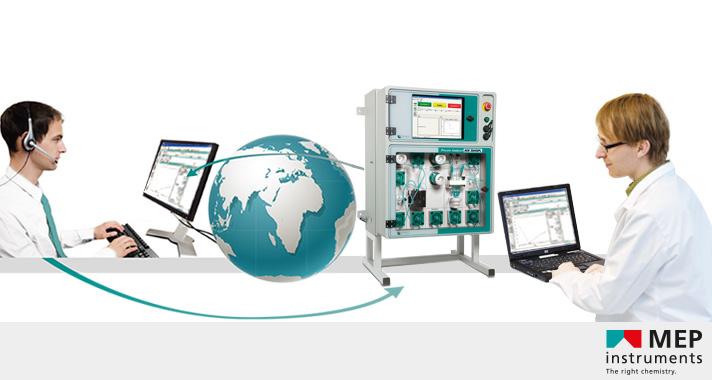 Service: Remote Support via Internet